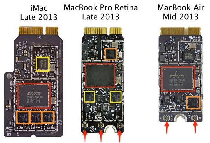 iMac-MacBookAir-2013-のアンテナ数