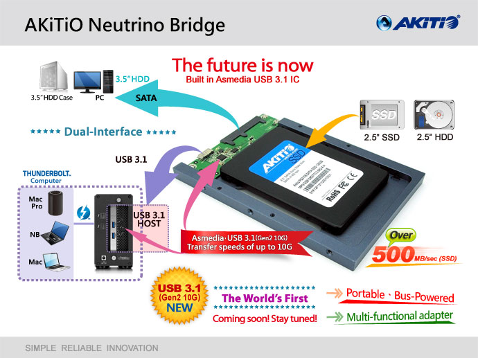 news-akitio-thunderbolt2-usb31-adapter