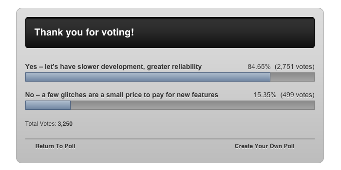 Apple-hardware-great-software-not-poll