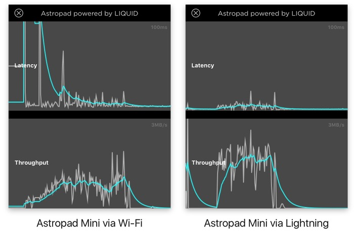 Astropad-mini-latency