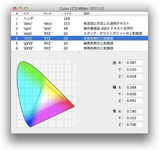 MacBook AIr用ディスプレイプロファイル Color LCD MBAir 2012 LG-2