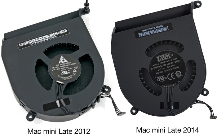 Mac-mini-Late-2014-AVC