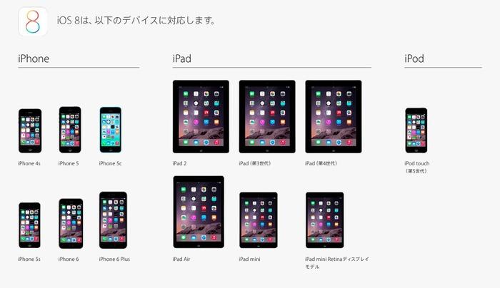 iOS-8-デバイス