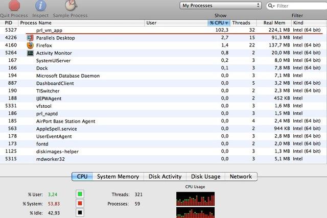 Parallels Desktopの暴走