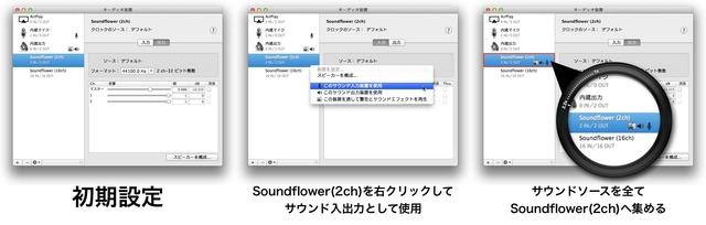 Audio MIDI 設定でSoundflowerをサウンド入出力として使用