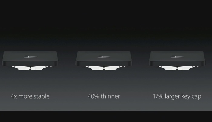 12inch-Retina-MacBook-バタフライ構造のキー