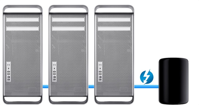 MacProでIP-over-Thunderbolt