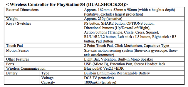 DualShock4-Bluetooth-Profiles