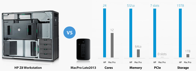 HP-Z8-vs-MP-Late2013-Hero