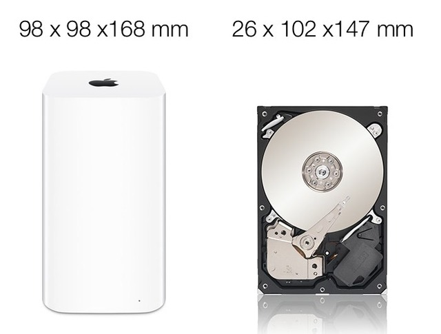TimeCapsuel-old-vs-3hdd-size