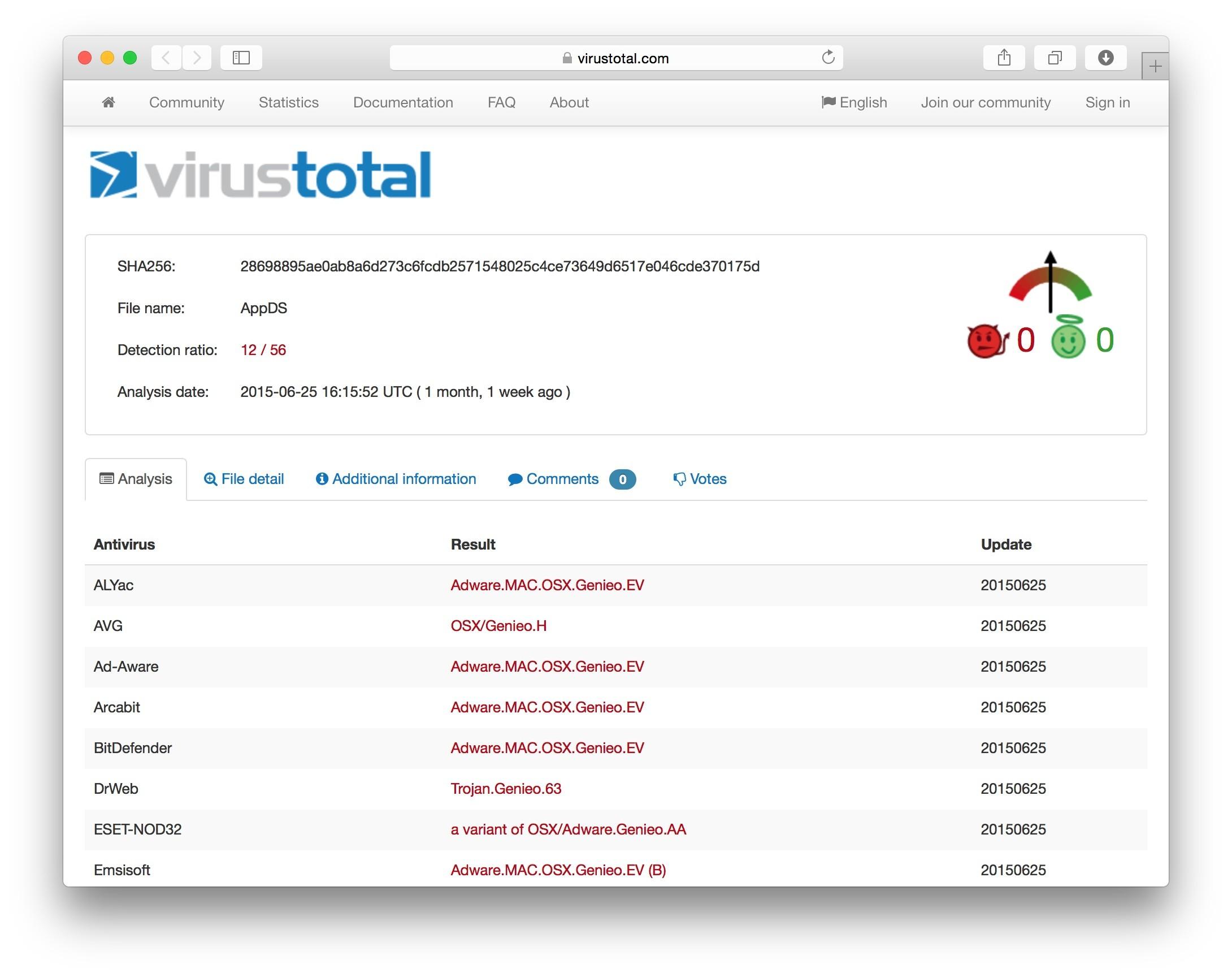 Virustotal-Mac-OS-X-Genieo-EV