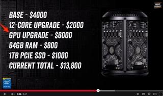 MacPro-Late2013-FirePro-GPU-Upgarad-6000doller