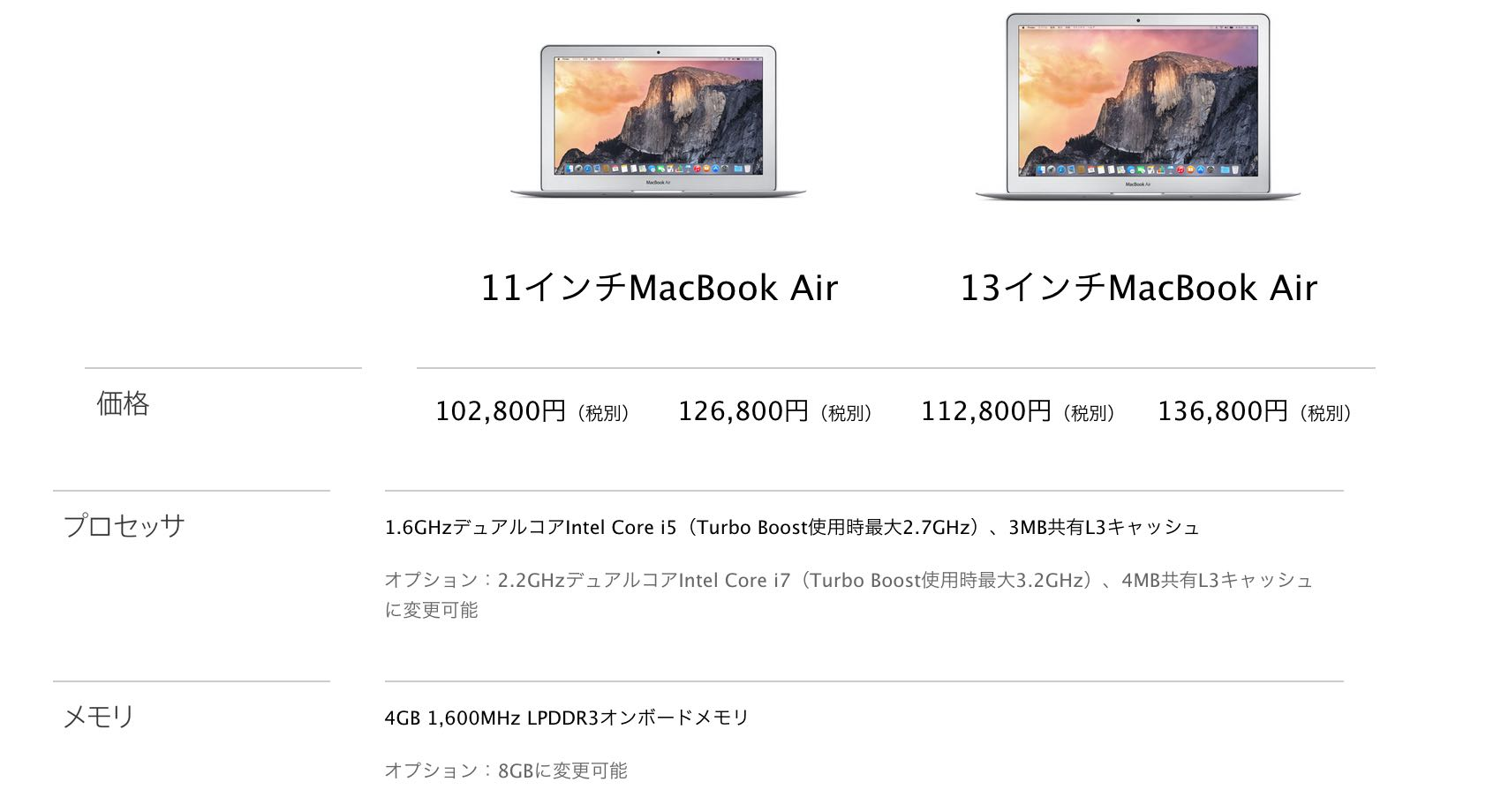 MacBook-Air-Memory