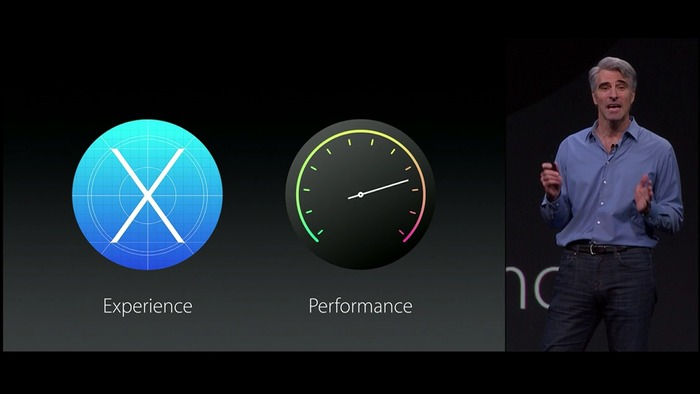 OS-X-El-Capitan-Experience-Parformance