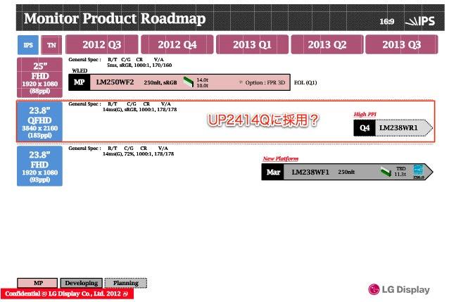 LGロードマップ-High-PPI-LM238WR1