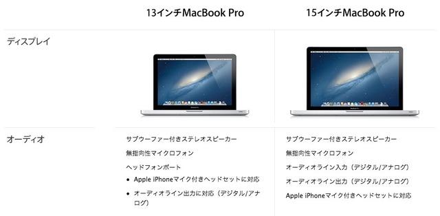 Mac-Optical-out-img1