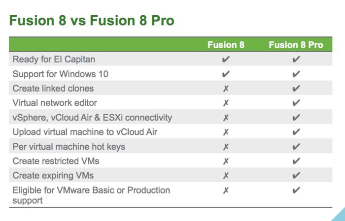 fusion-8-vs-fusion-8-pro