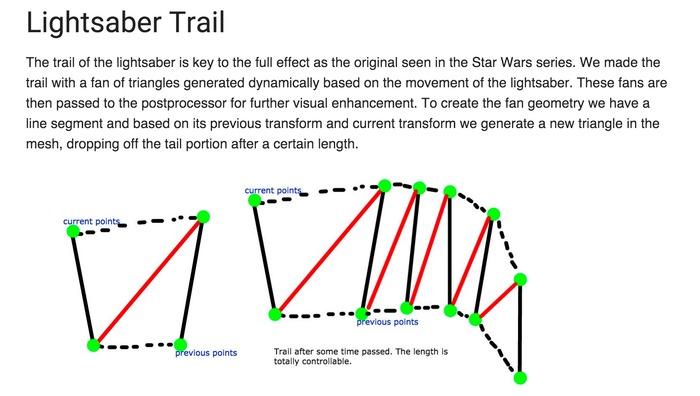 Lightsaber-Trail-Google