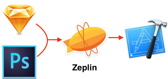 Zeplin-Flow