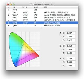 MacBook AIr用ディスプレイフロファイル CustomMacRumors-2