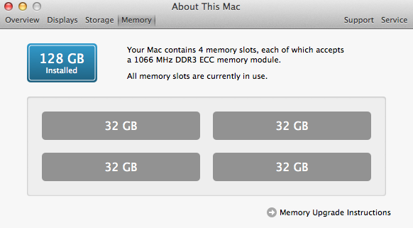 MacPro-Late-2013-128GB-1066MHz