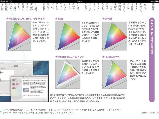 MacBookAirMid2013のディスプレイ再現性 - MacFan8月号