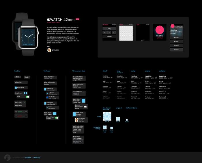 42mm Apple Watch Template by UARRR2