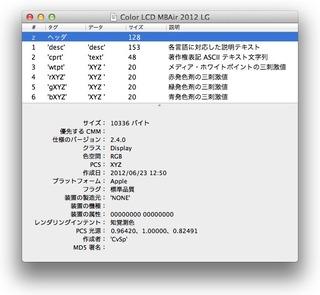 MacBook AIr用ディスプレイプロファイル Color LCD MBAir 2012 LG-1