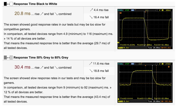 Response-Time-iMac-5K-2015