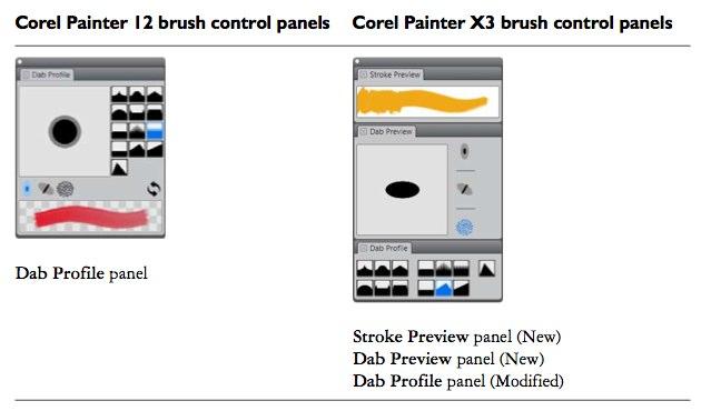 Corel Painter 12とX3のBrush変更点