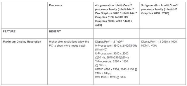 rMBP-13inch-late2013-U-Processors