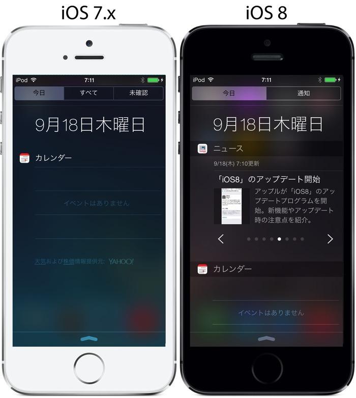 iOS7-iOS8-通知センター-ウィジェット