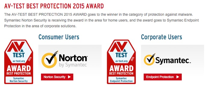 AV-TEST-BEST-Protection-2015-Award-Hero