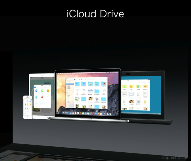OS-X-Yosemite-Notification-iCloud-Drive