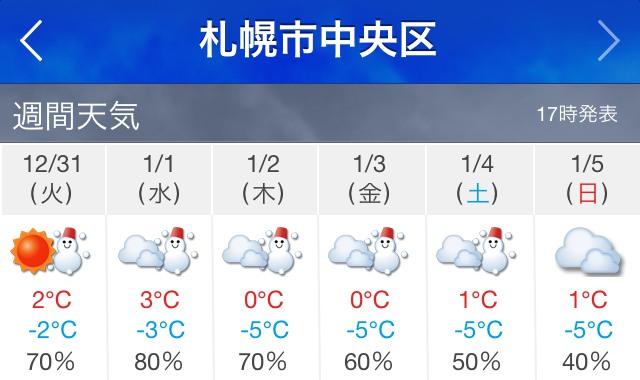 AppleStore-札幌の週間天気予報