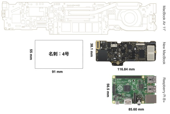MacBook-Air-and-MacBook-and-RaspberryPi-LogicBoard-Size