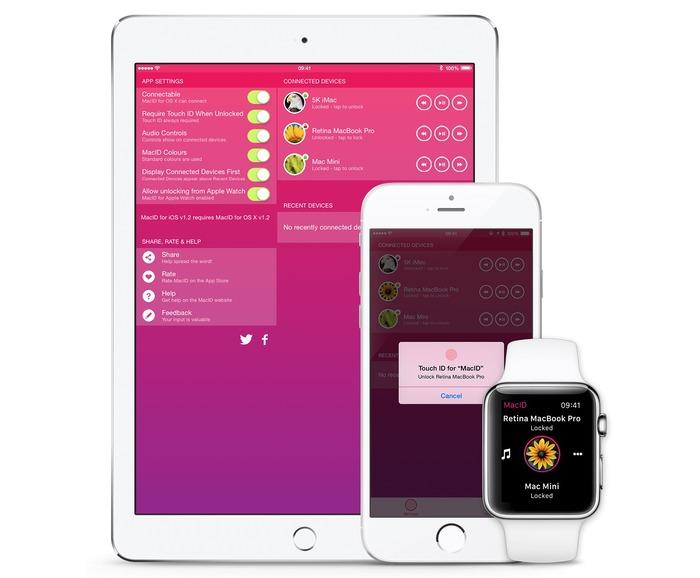 MacID-iOS-Device