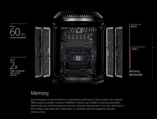 Mac Pro Late 2013のMemory slot