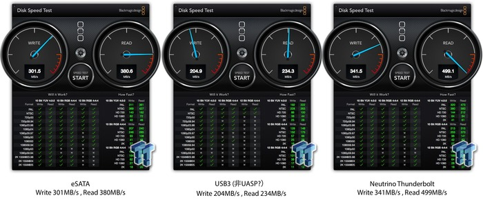 AKiTiO-Thunderbolt-Dock-BlackMagick-Benchmark2