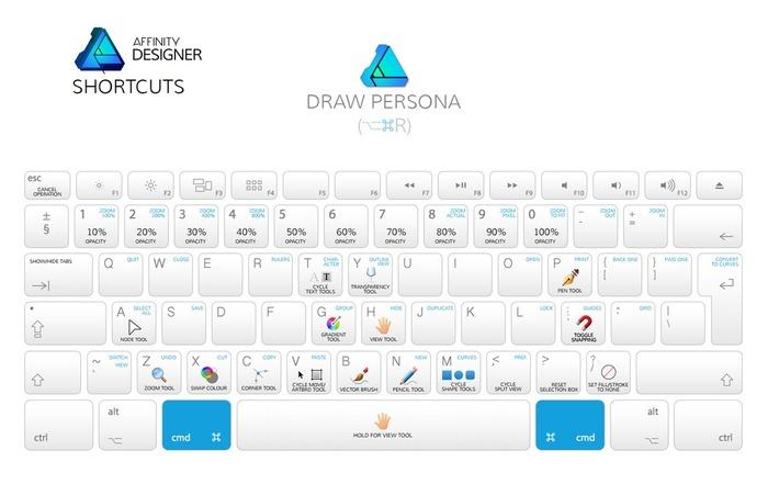 Affinity-Designer-Shortcuts-Sheet