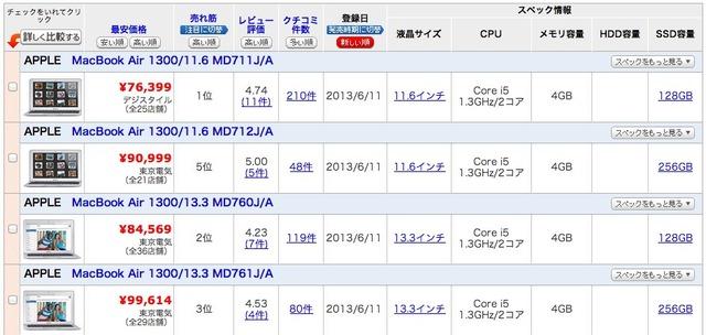 価格comでのAir2013の価格が全て10万円以下