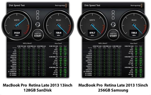 MacBookProRetina-Late2013-SanDisk-vs-Samsung-SSDベンチマーク