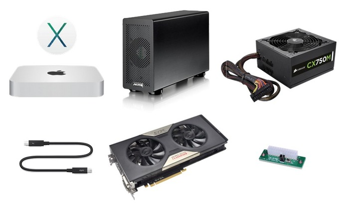 Mac-mini-Late-2012-eGPU-Parts