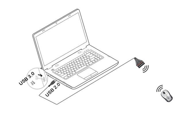 3-USB2レシーバーを延長し使用