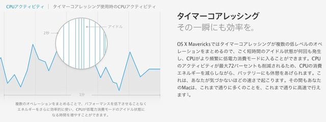 OS X Mavericksのタイマーコアレッシング