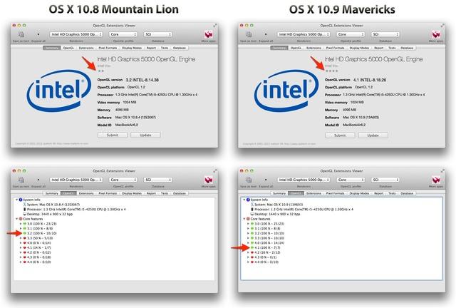 MountainLion-vs-Mavericks-OpenGL