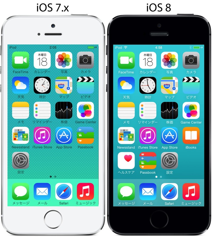 iOS7-iOS8-HomeScreen