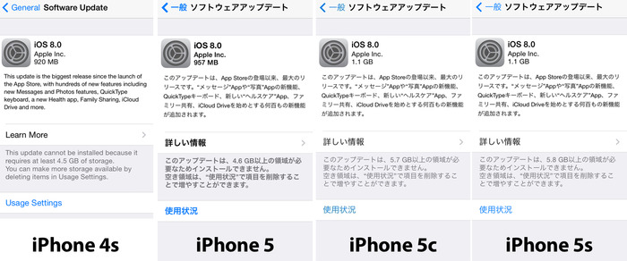 iPhone4s-to-iPhone5s-iOS8-Update-Storage-requires
