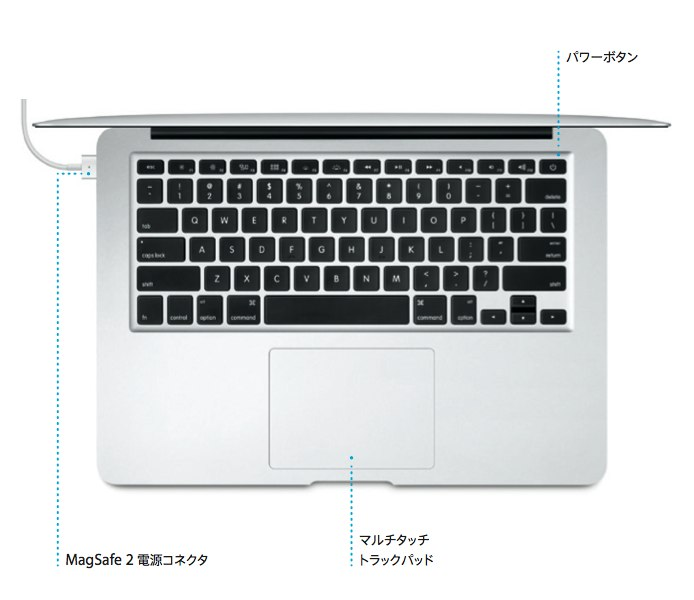 MacBookAirの各名称