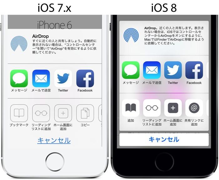 iOS7-iOS8-Share